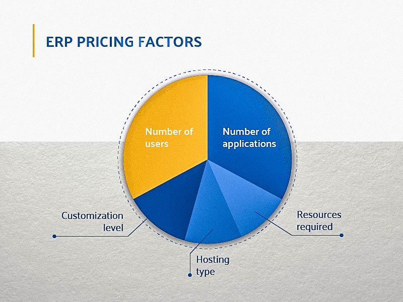 Chi phí triển khai ERP là bao nhiêu-04